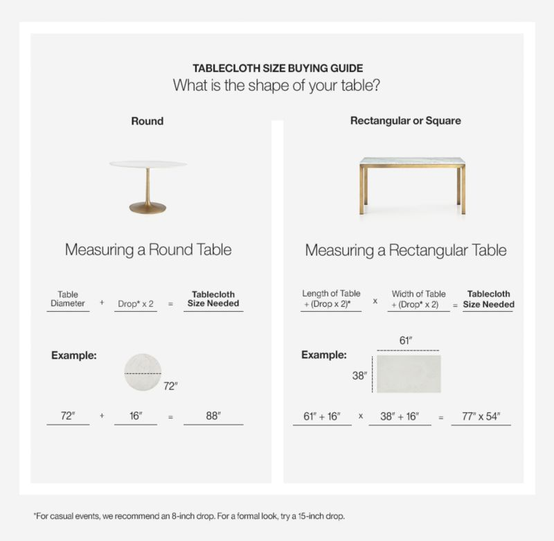 medium resolution of how to choose a tablecloth size