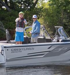 crestliner 2150 sportfish 21 foot aluminum fishing sport boat 2150 sportfish crestliner boat wiring diagrams  [ 1600 x 550 Pixel ]