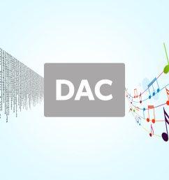 what is a dac 1200x800 jpg [ 1200 x 800 Pixel ]
