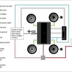 Car Deck Wiring Diagram Second Floor Bathroom Plumbing Planning A Stereo System In Stages And On Budget