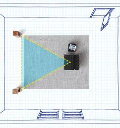 speaker placement jpg [ 1170 x 835 Pixel ]