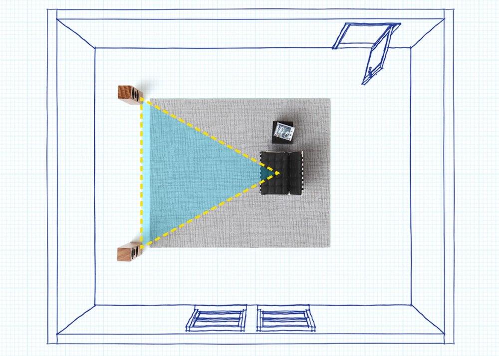 medium resolution of speaker placement jpg