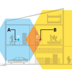 netgear wiring diagram [ 1170 x 673 Pixel ]