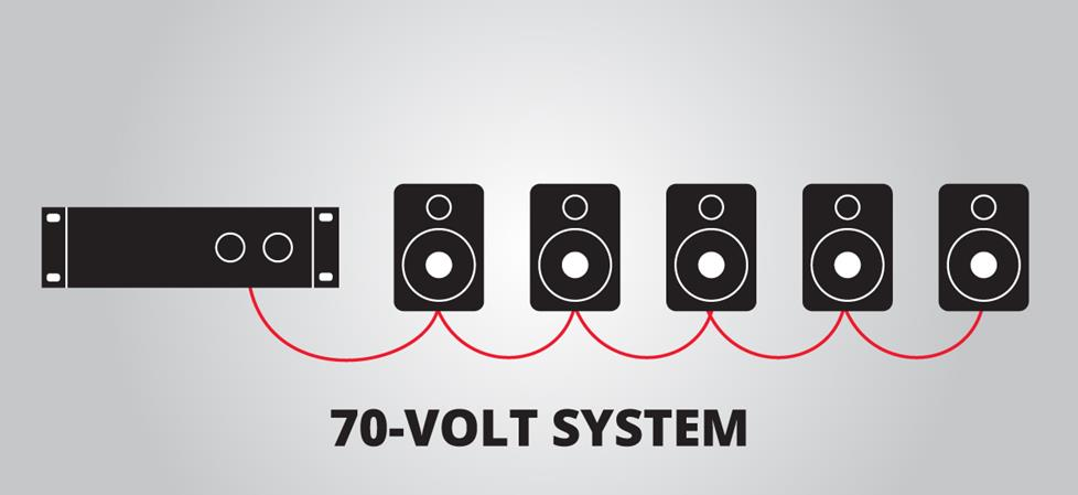 70 volt volume control wiring diagram fender stratocaster hss outdoor speakers system planning guide