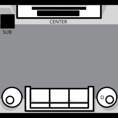 S Video Wiring Diagram Square D Homeline Load Center Home Theater Subwoofer Setup