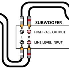 S Video Wiring Diagram Rj45 To Rj12 Home Theater Subwoofer Setup Of Connection For Pre Out Main In