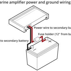 Marine Power Wiring Diagram Astra Mk4 Stereo How Do I Run And Ground On A Boat Amplifier