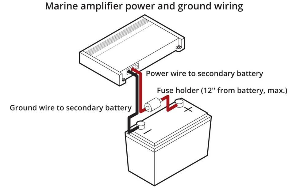 crutchfield amp wiring diagram