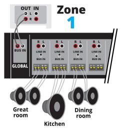 multi zone audio wiring car wiring diagram post how to power a multi room music system [ 930 x 978 Pixel ]