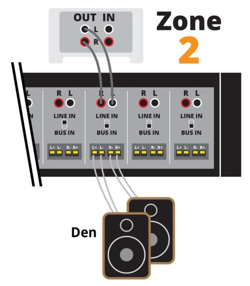 small resolution of the music player for zone 2 connects to the local line input for channels 7 and 8 the input switch is set to line in