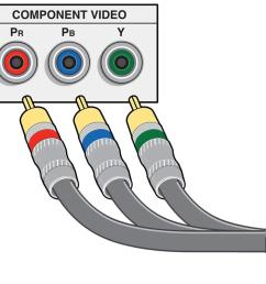 component video cable [ 978 x 907 Pixel ]