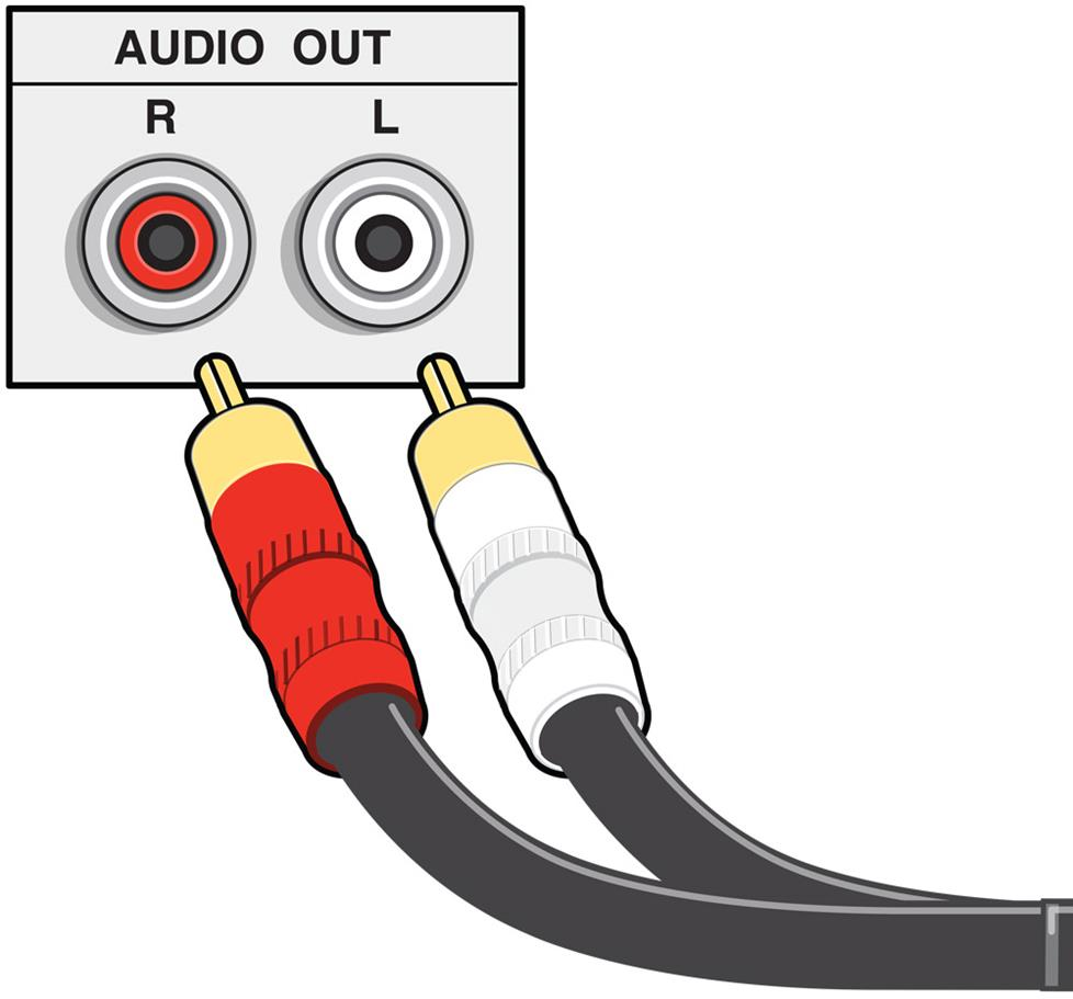 hight resolution of stereo rca cables
