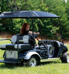 custom fit golf cart stereo systems for select club car and e z go models [ 1200 x 800 Pixel ]