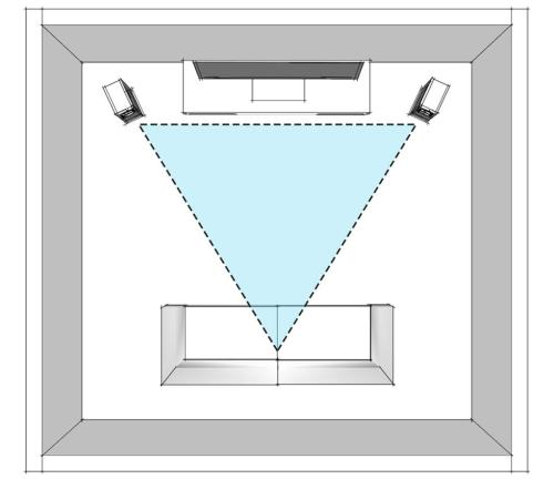 small resolution of stereo speaker placement diagram