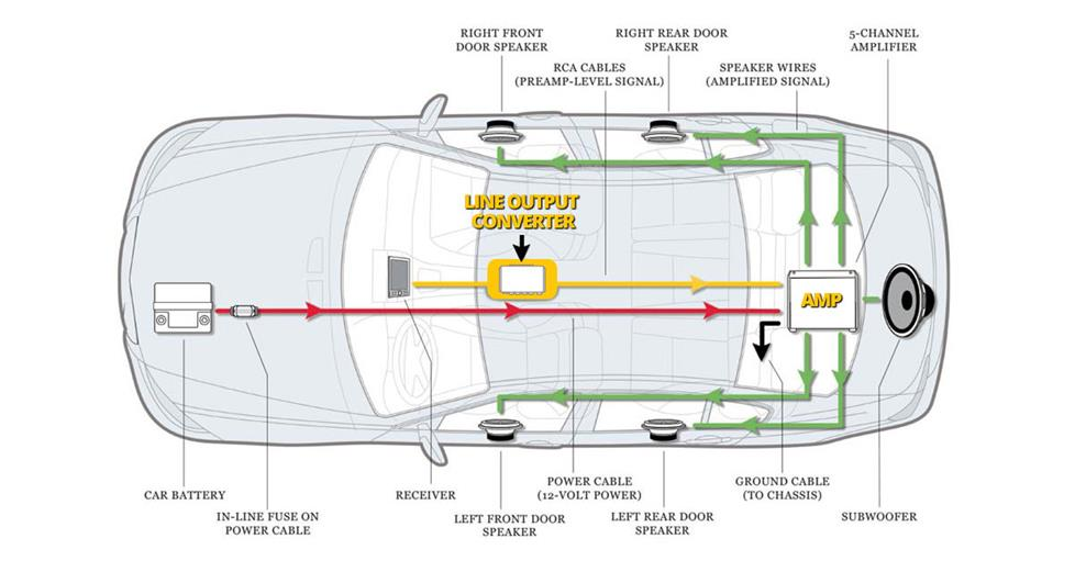for car speakers to amp wiring diagram