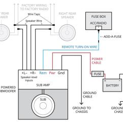 Four Way Flat Wiring Diagram Three Phase Panel Amp 3 Amplifier Diagrams How To Add An Your Car Audioadding A Subwoofer