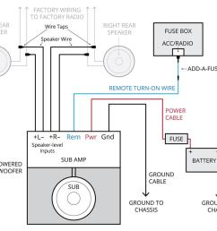 amplifier wiring diagrams how to add an amplifier to your car audio dodge speaker wiring diagram [ 978 x 859 Pixel ]