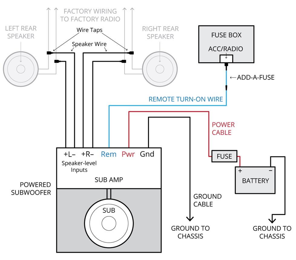 medium resolution of an amp wiring kit and some speaker wire adding a subwoofer diagram