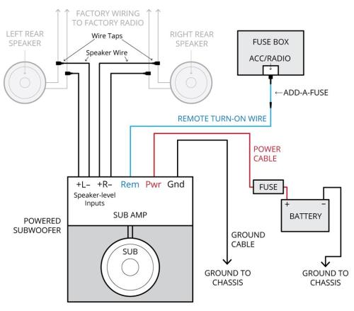 small resolution of an amp wiring kit and some speaker wire adding a subwoofer diagram