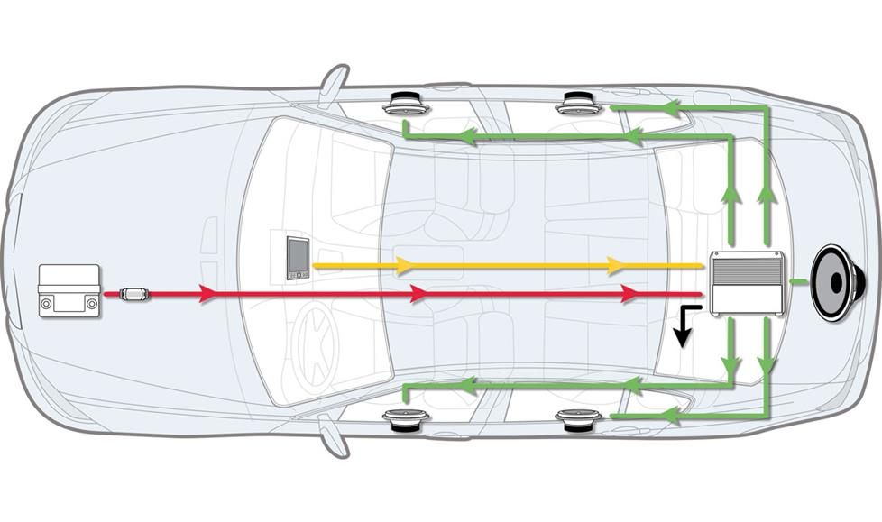 wiring diagram for car stereo installation 4 way round trailer step by instructions an amplifier in your be sure that the wire doesn t interfere with any moving parts to ensure safe operation of vehicle