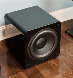 home theater subwoofers buying guide [ 1200 x 800 Pixel ]