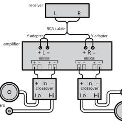 Bridging 4 Channel Amp Diagram Animal Cell With Labels And Functions How To Bridge A Car Amplifier