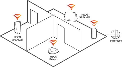 Denon HEOS Extend Wi-Fi® repeater for HEOS wireless