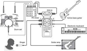 Zoom H6 Handheld 6track Digital Recorder Review
