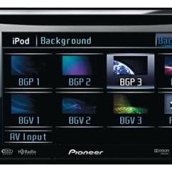 Pioneer Avh P3100dvd Dayton Motors Wiring Diagram Dvd Receiver At Crutchfield Com Front