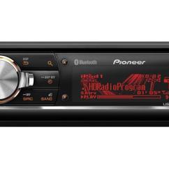 Wiring Diagram For Pioneer Car Stereo Deh P3500 Copper Atom 24ub Diagrams Deh-64bt ...