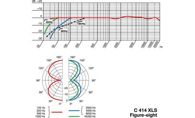 AKG C414 XLS Large-diaphragm multi-pattern condenser