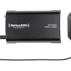 Gm Radio Cal Err Ps 2 Keyboard Wiring Diagram Siriusxm Sxv300v1 Tuner Enjoy Satellite With Your