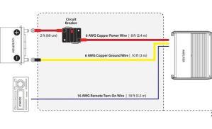 JL Audio Marine Amp Wiring Kit (10 feet) 6gauge amplifier
