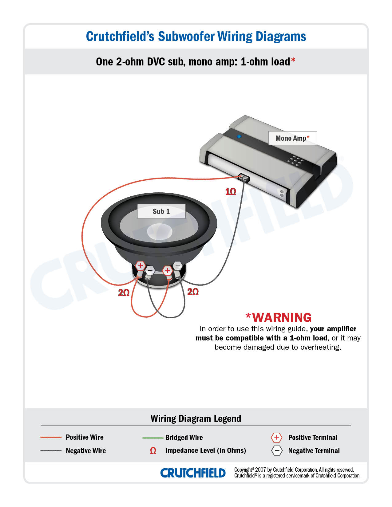 Subwoofer Wiring Diagram Dual 2 Ohm