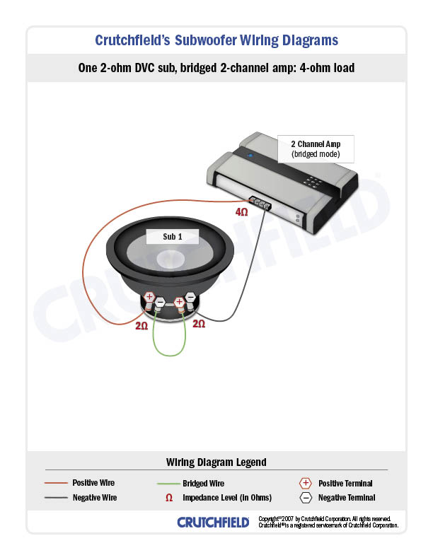 Alpine Amp Bridged Wiring Diagram Subwoofer Wiring Diagrams How To Wire Your Subs