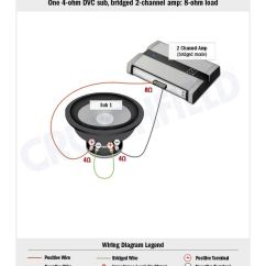 Crutchfield Subwoofer Wiring Diagram 2003 Ford Expedition Stereo What Are Dual Voice Coil Subwoofers?