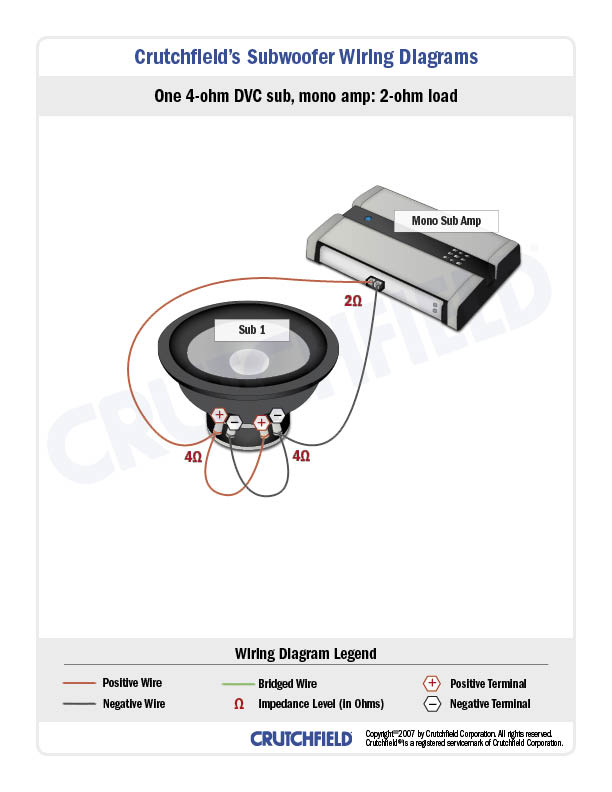 jl audio 13w7 wiring diagram 2004 pontiac grand am starter subwoofers what s all this about ohms