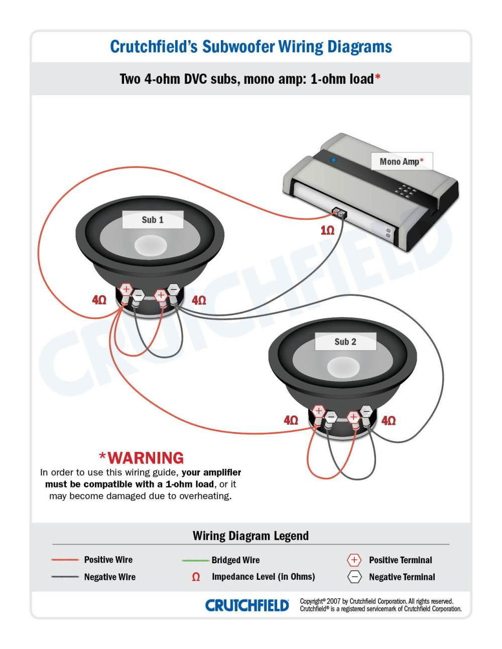 medium resolution of wiring a dual voice coil subwoofer 4 ohms wiring free panasonic car stereo wiring diagram bose amplifier wiring diagram