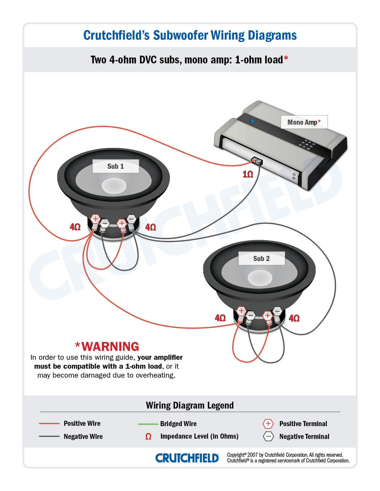 hight resolution of wiring a dual voice coil subwoofer 4 ohms wiring free panasonic car stereo wiring diagram bose amplifier wiring diagram