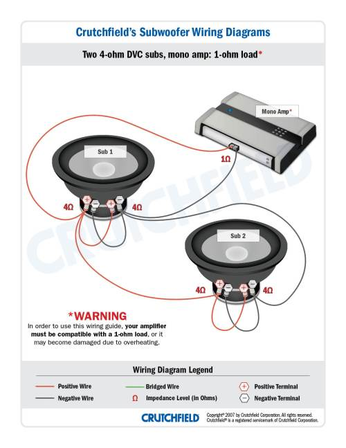 small resolution of wiring a dual voice coil subwoofer 4 ohms wiring free panasonic car stereo wiring diagram bose amplifier wiring diagram