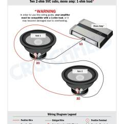 Subwoofer Wiring Diagram 1 Ohm Galls Wig Wag Flasher Diagrams How To Wire Your Subs However The Fact Amp Cuts In And Out Tells Me That Either It Really Can T Handle A Load Or S Defective
