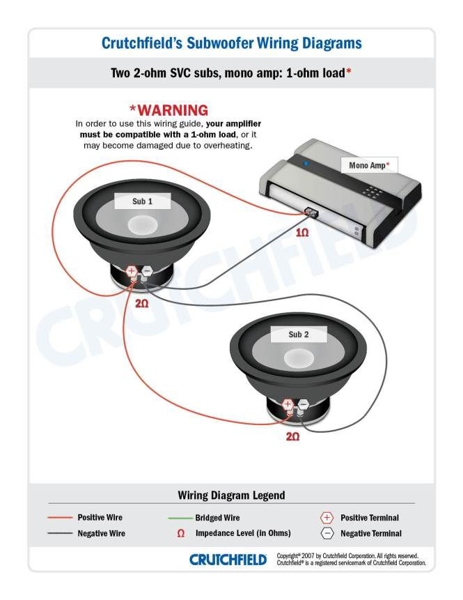 kicker l7 15 2 ohm wiring diagram wiring diagram subwoofer wiring diagrams sonic electronix