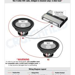2 Ohm Wiring Diagram Ge Z Wave 3 Way Switch Subwoofer Diagrams