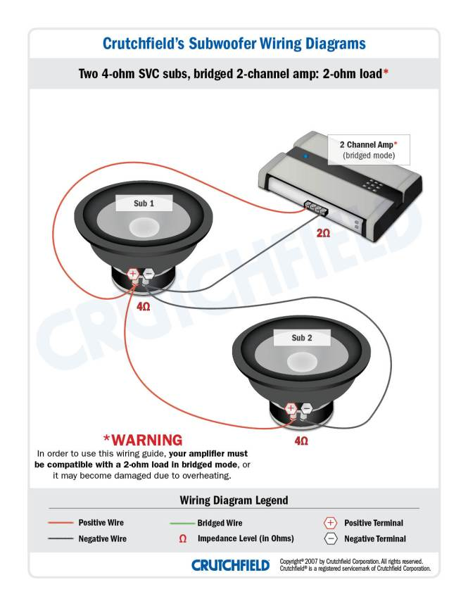 2 ohm single voice coil subwoofer wiring diagram