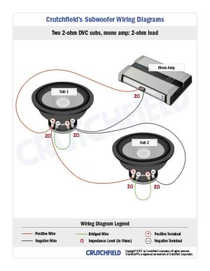 Quick Guide to Matching Subs & Amps: How to Put Together the Best Amp and Sub Combo