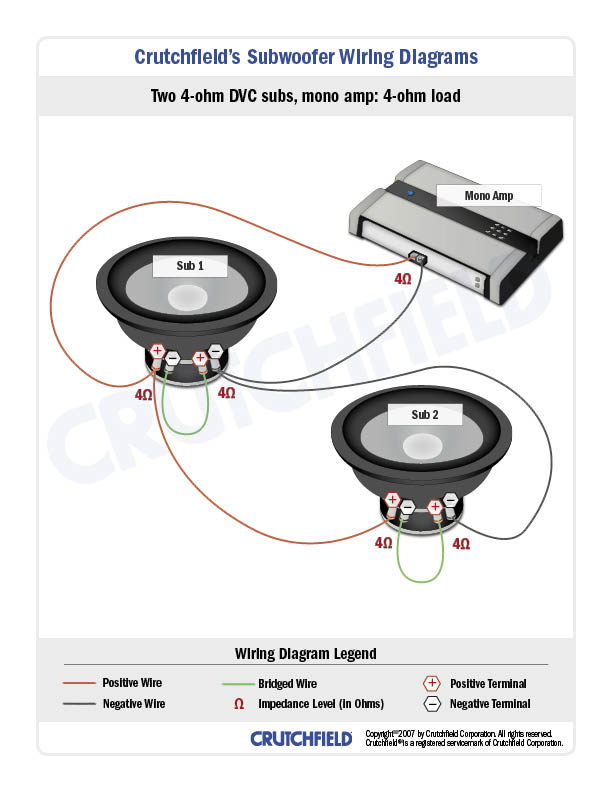 4 ohm yamaha mio electrical wiring diagram subwoofers what s all this about ohms