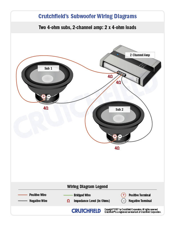 wiring diagram for 2 4 ohm dvc subs vl rb30 subwoofers — what's all this about ohms?