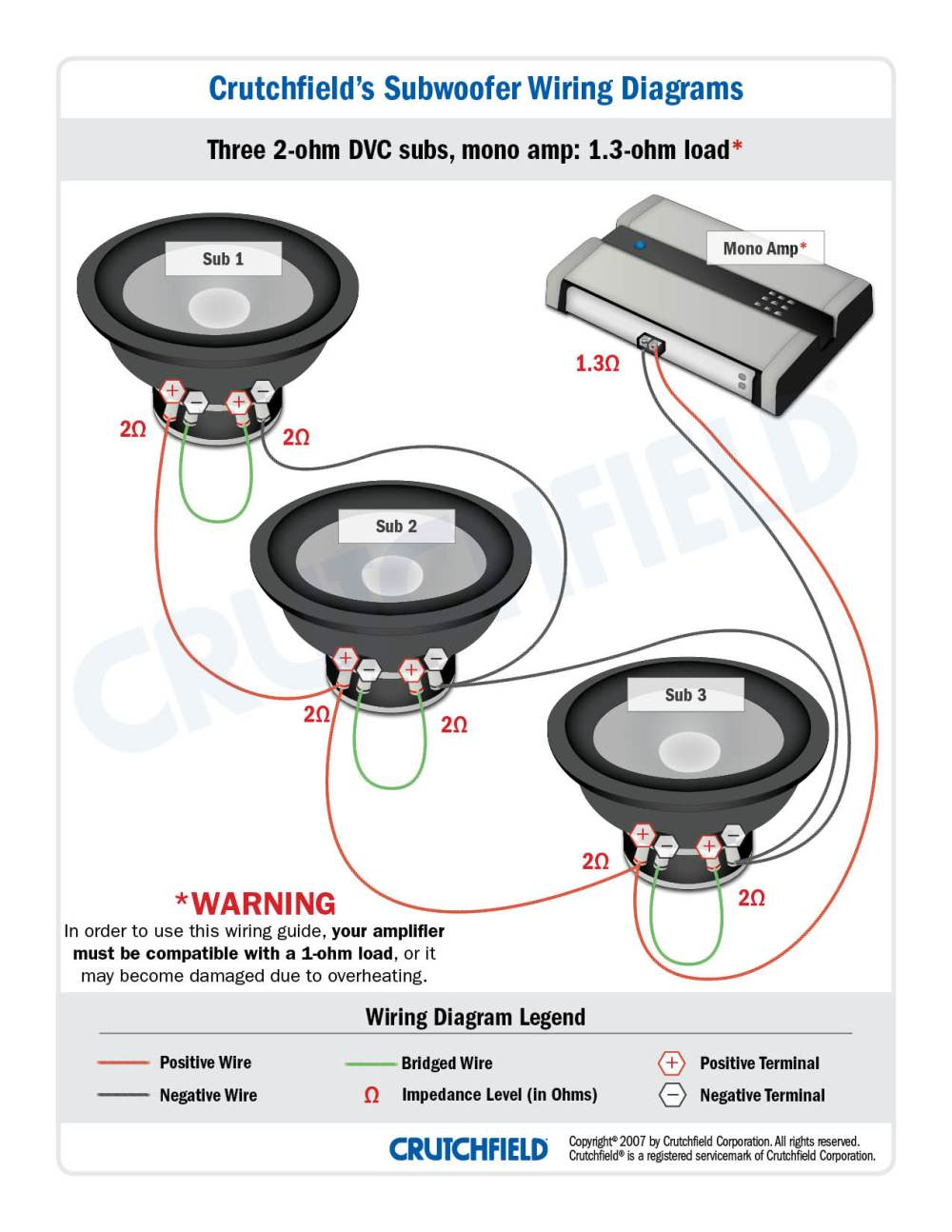 medium resolution of ron three dvc 2 ohm subs get wired to a mono amp capable of driving a 1 ohm load