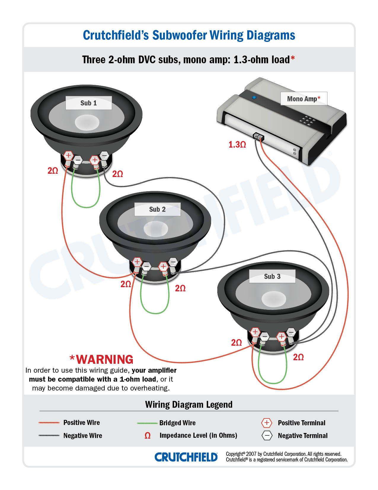 hight resolution of ron three dvc 2 ohm subs get wired to a mono amp capable of driving a 1 ohm load
