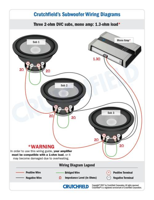 small resolution of ron three dvc 2 ohm subs get wired to a mono amp capable of driving a 1 ohm load